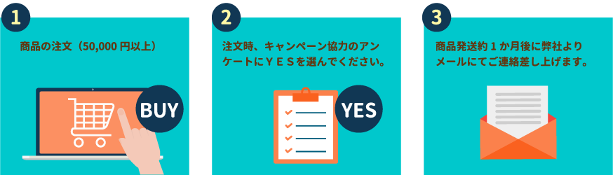 1.商品の注文(50,000円以上)→2.注文時、キャンペーン協力のアンケートにYESを選んでください。→3.商品発送約1か月後に弊社よりメールにてご連絡差し上げます。